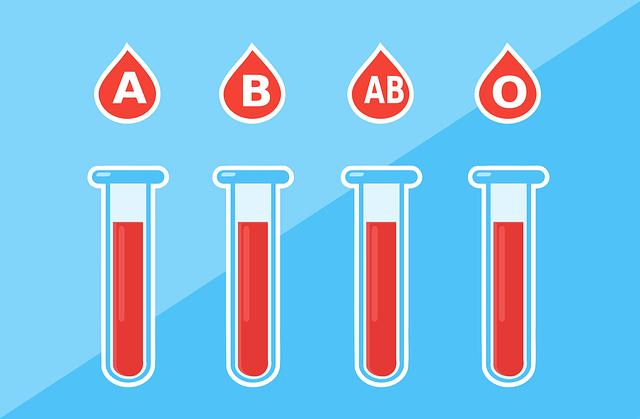 血液型占いは英語で?