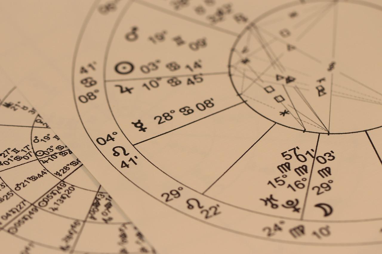 天星術のグラフ