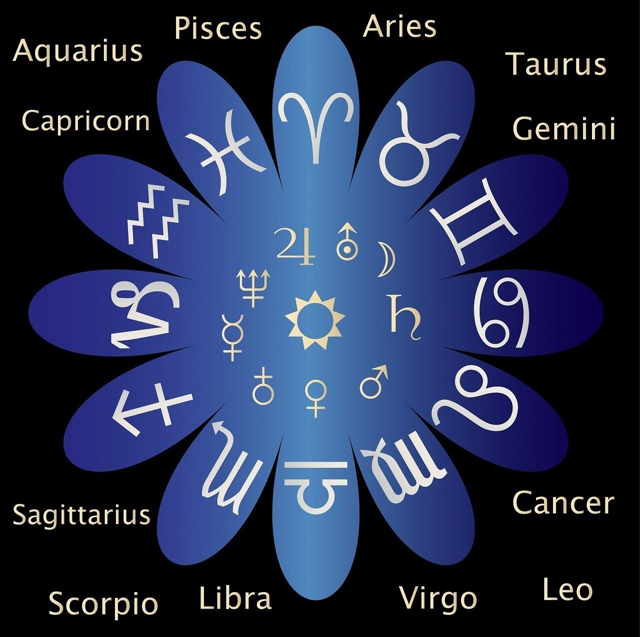星座のサインと英語表記