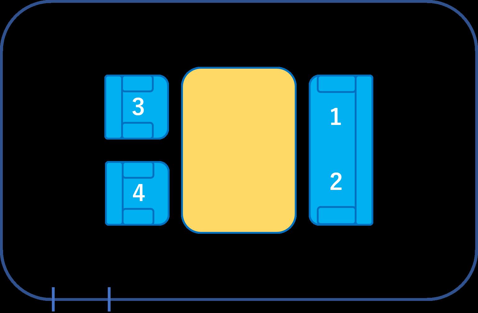 応接室などの部屋の上座・下座と席次