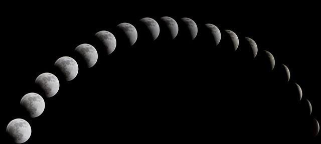 月齢と月の名前一覧