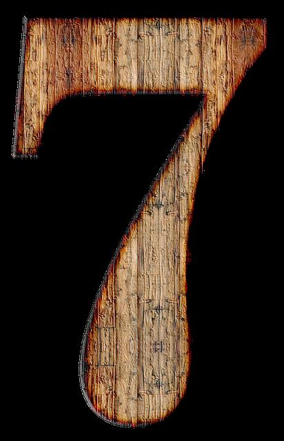 7つのサイキック能力の特徴