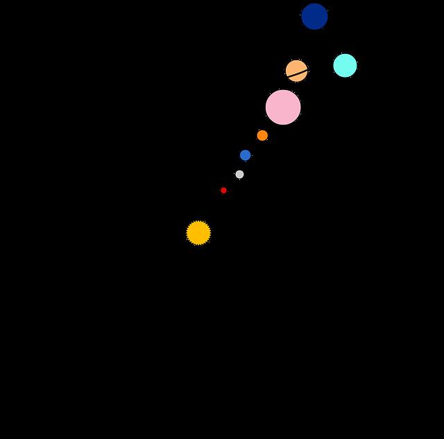 2020年の水星逆行スケジュール