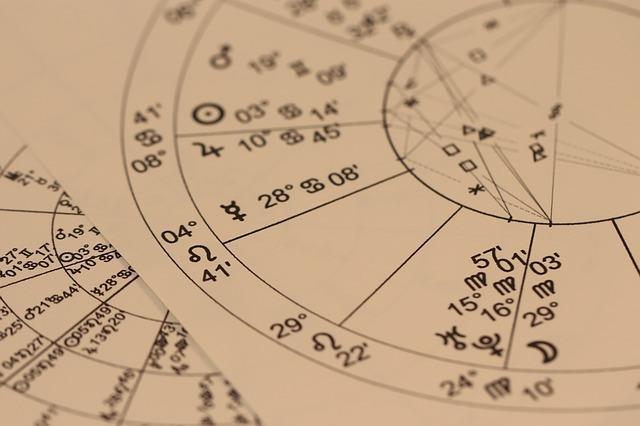 水星逆行の「水星」の意味