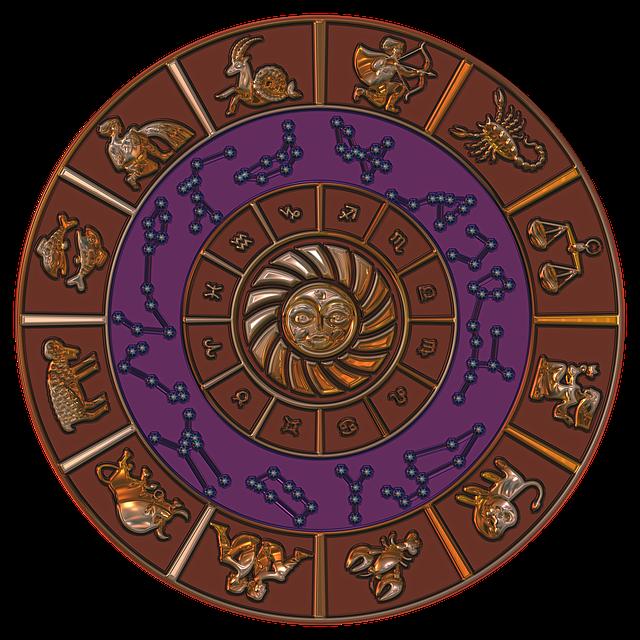 水星逆行の「逆行」の意味