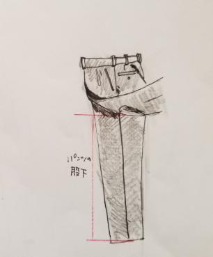 パンツの股下