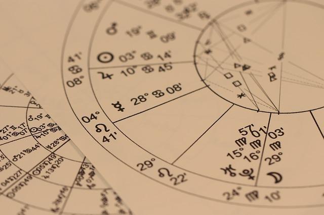 占星術・数秘術