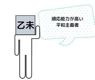 乙未(きのとひつじ)の性格