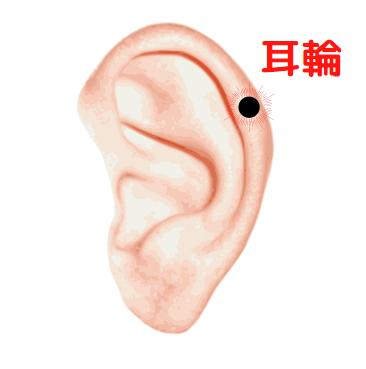 耳輪の位置にあるほくろ