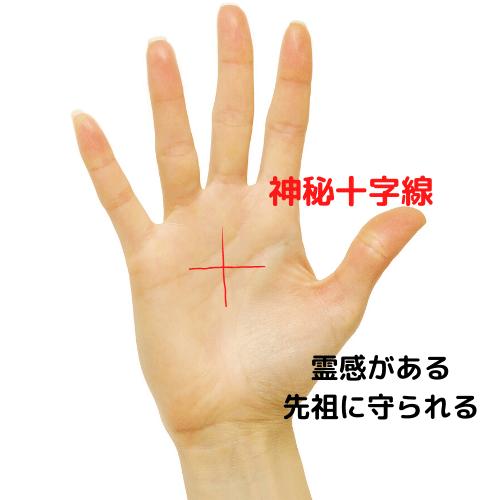 神秘十字線の手相の図