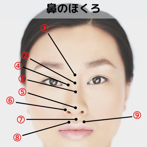 鼻のほくろの画像