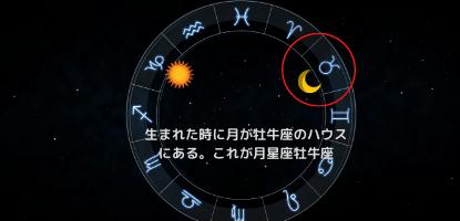 月星座牡牛座のホロスコープの図