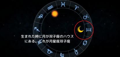 月星座双子座のホロスコープ