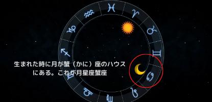 月星座蟹座のホロスコープ