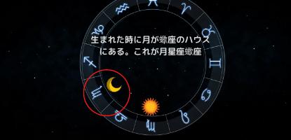月星座蠍座のホロスコープの図
