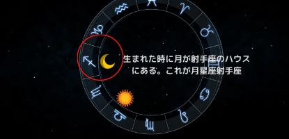月星座射手座のホロスコープの図