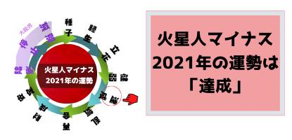 火星人マイナスの2021年の運勢