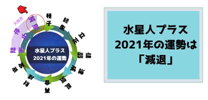水星人プラスの2021年の運勢