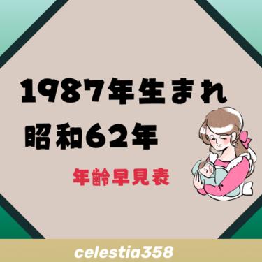 1987年(昭和62年)生まれは何歳?【年齢早見表】