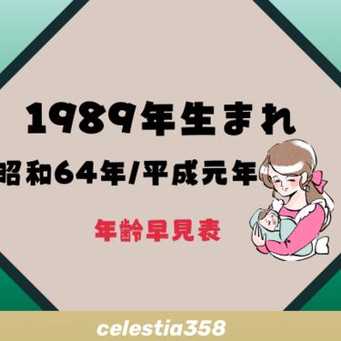 昭和64年生まれは何歳 1939年(昭和14年)生まれの年齢早見表|西暦や元号から今何歳?を計算
