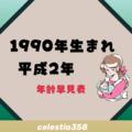 1990年(平成2年)生まれは何歳?【年齢早見表】