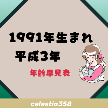 1991年(平成3年)生まれは何歳?【年齢早見表】