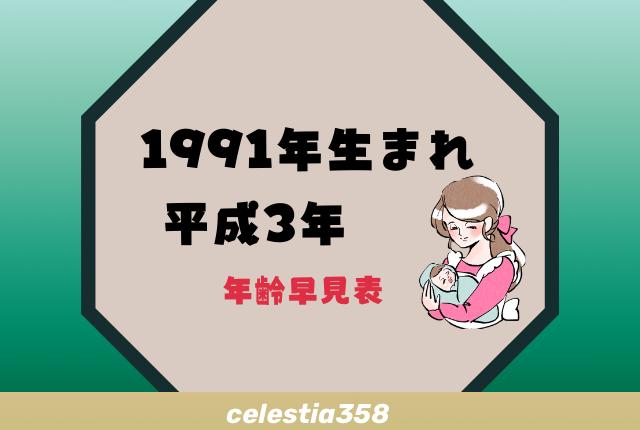 年 生まれ 1991