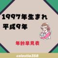 1997年(平成9年)生まれは何歳?【年齢早見表】