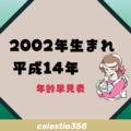 2002年(平成14年)生まれは何歳?【年齢早見表】