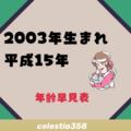 2003年(平成15年)生まれは何歳?【年齢早見表】