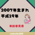 2007年(平成19年)生まれは何歳?【年齢早見表】