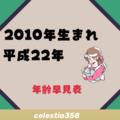 2010年(平成22年)生まれは何歳?【年齢早見表】