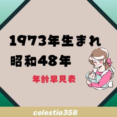 1973年(昭和48年)生まれは何歳?【年齢早見表】