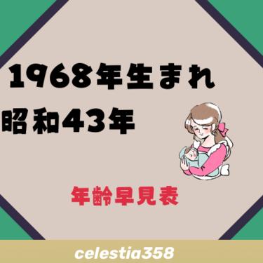 1968年(昭和43年)生まれは何歳?【年齢早見表】
